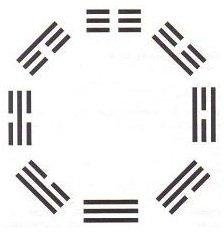 triagram